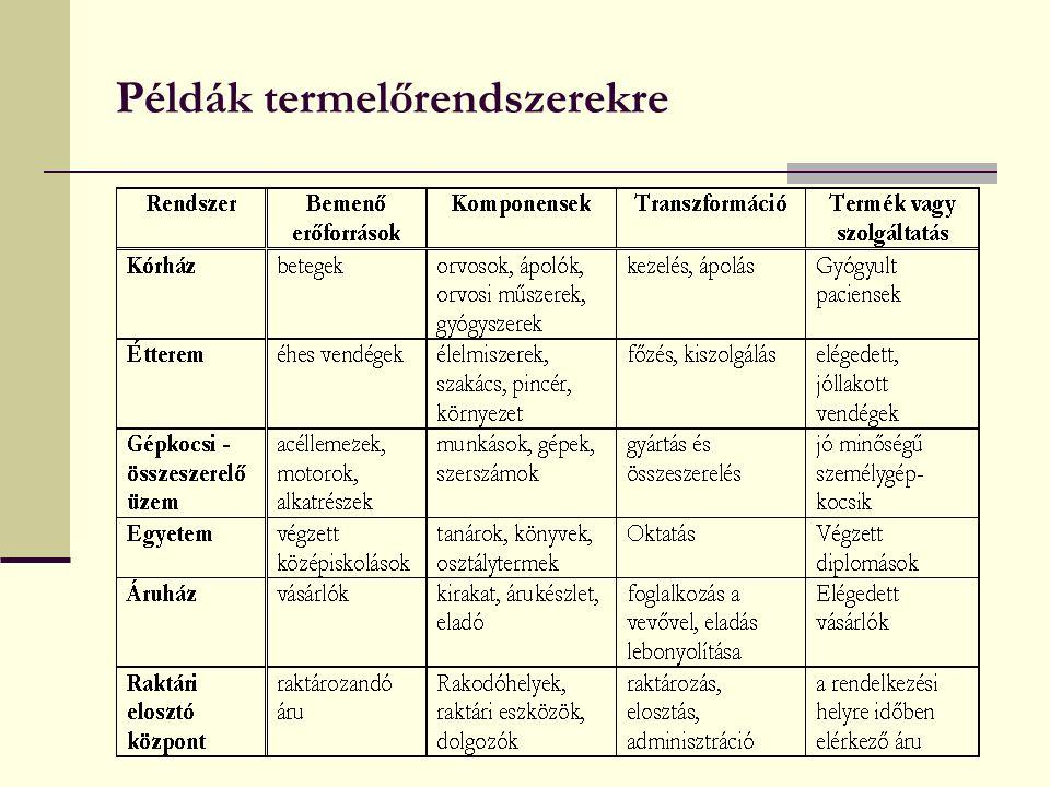 Példák termelőrendszerekre