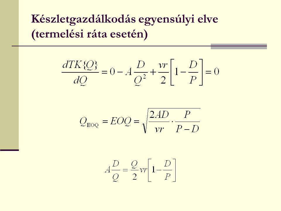 Készletgazdálkodás egyensúlyi elve (termelési ráta esetén)