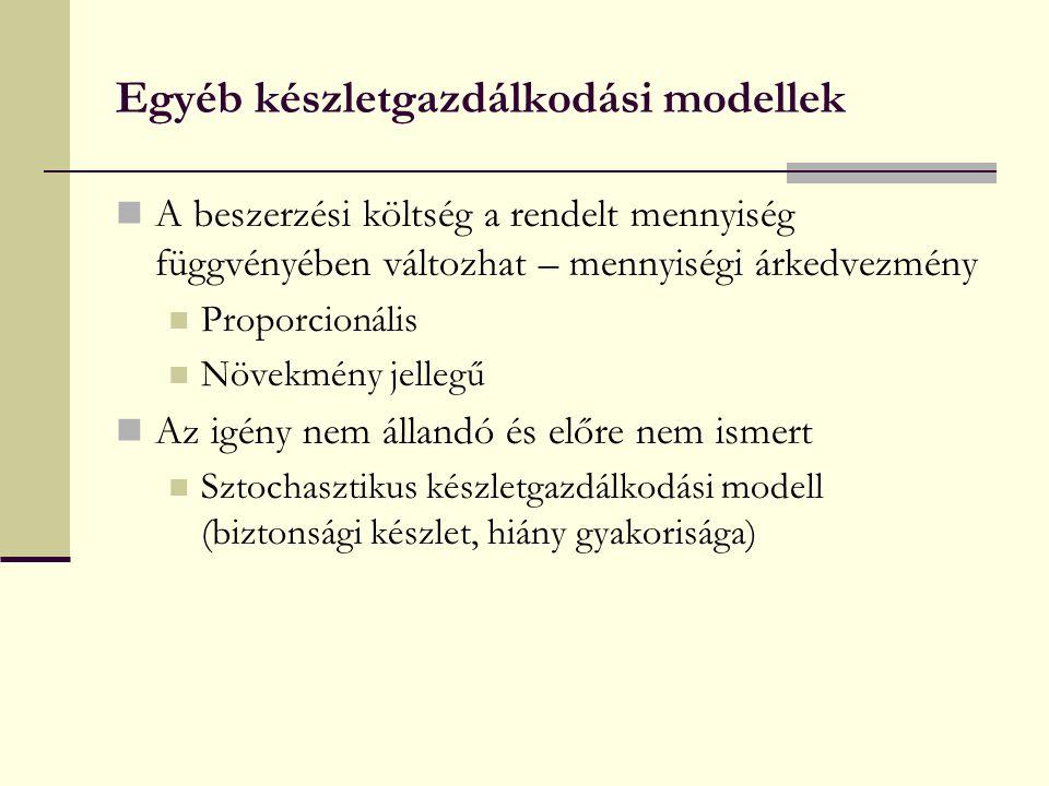 Egyéb készletgazdálkodási modellek A beszerzési költség a rendelt mennyiség függvényében változhat – mennyiségi árkedvezmény Proporcionális Növekmény jellegű Az igény nem állandó és előre nem ismert Sztochasztikus készletgazdálkodási modell (biztonsági készlet, hiány gyakorisága)