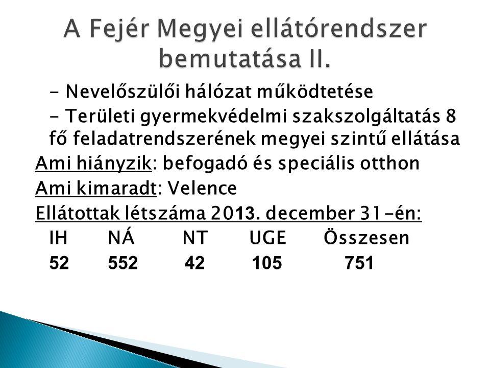 Év Gondozási hely személyek száma esetszám 2013.