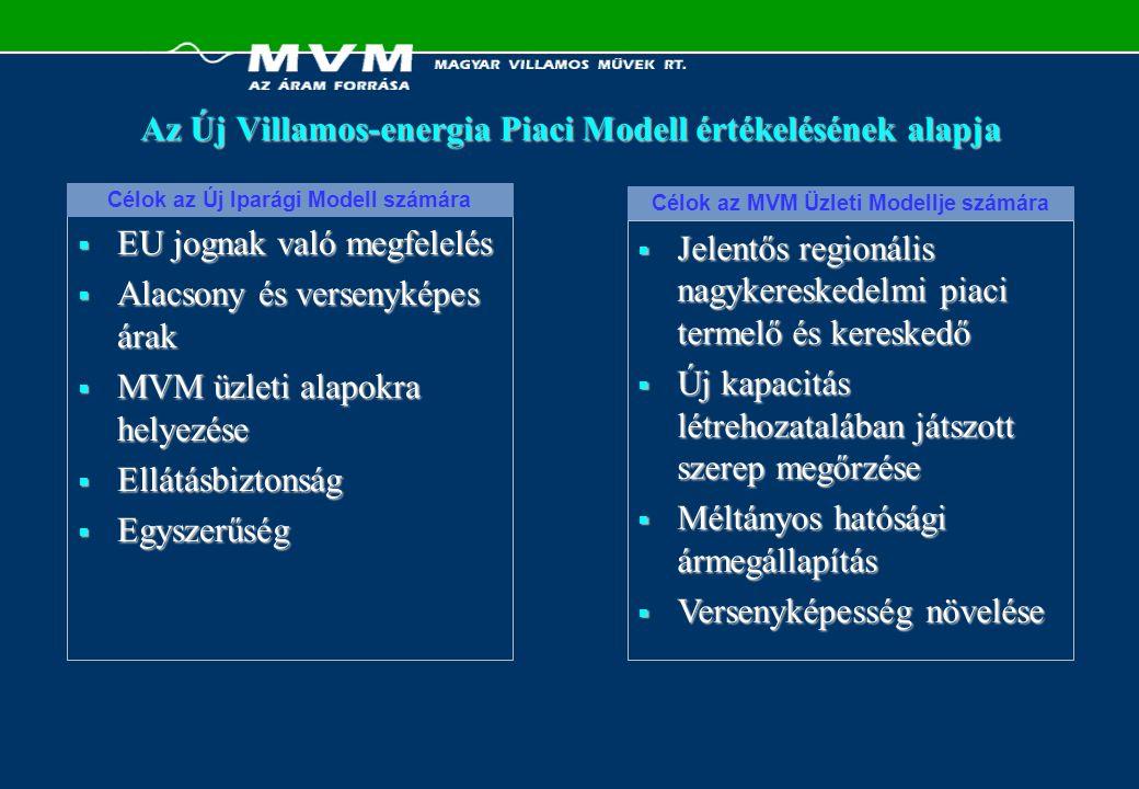  EU jognak való megfelelés  Alacsony és versenyképes árak  MVM üzleti alapokra helyezése  Ellátásbiztonság  Egyszerűség  Jelentős regionális nag