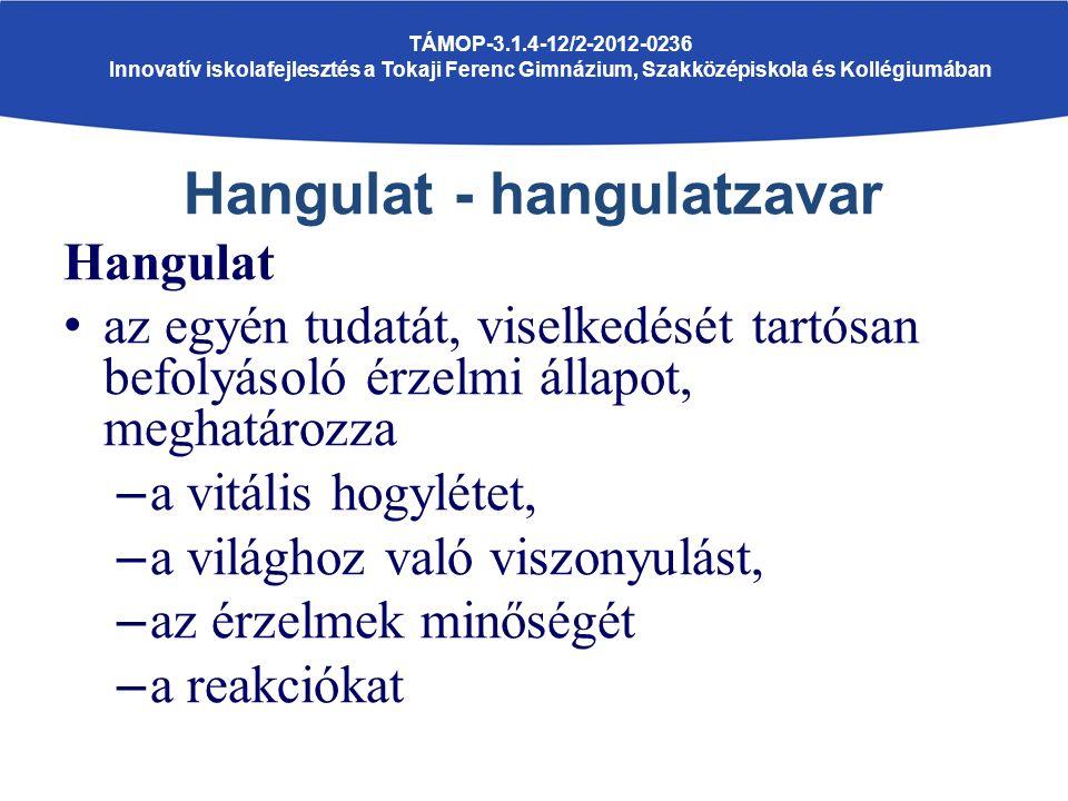 Hangulat - hangulatzavar Hangulat az egyén tudatát, viselkedését tartósan befolyásoló érzelmi állapot, meghatározza – a vitális hogylétet, – a világhoz való viszonyulást, – az érzelmek minőségét – a reakciókat TÁMOP-3.1.4-12/2-2012-0236 Innovatív iskolafejlesztés a Tokaji Ferenc Gimnázium, Szakközépiskola és Kollégiumában