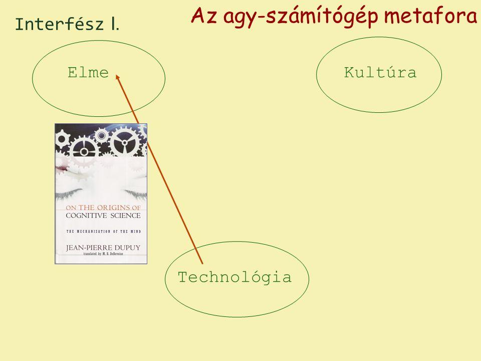 KultúraElme Technológia Interfész I. Az agy-számítógép metafora