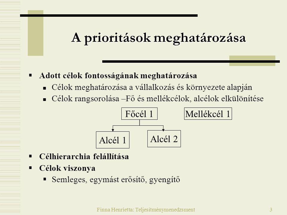 Finna Henrietta: Teljesítménymenedzsment34 A BSc kialakításának folyamata  A teljesítményértékelés struktúrájának meghatározása  Konszenzus teremtés a stratégiai célkitűzések kapcsán