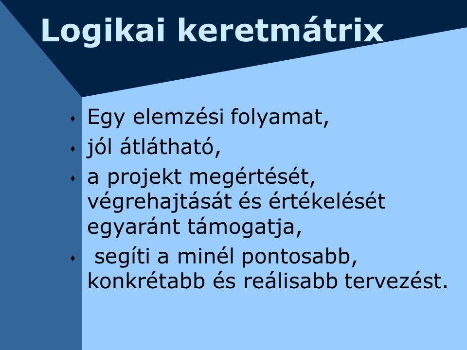 Logikai keretmátrix  Egy elemzési folyamat,  jól átlátható,  a projekt megértését, végrehajtását és értékelését egyaránt támogatja,  segíti a miné