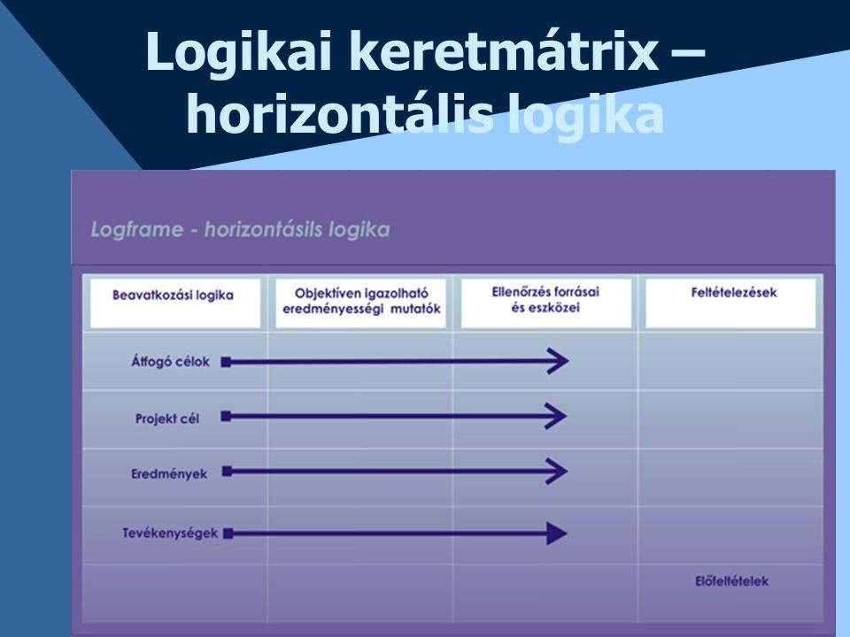 Logikai keretmátrix – horizontális logika