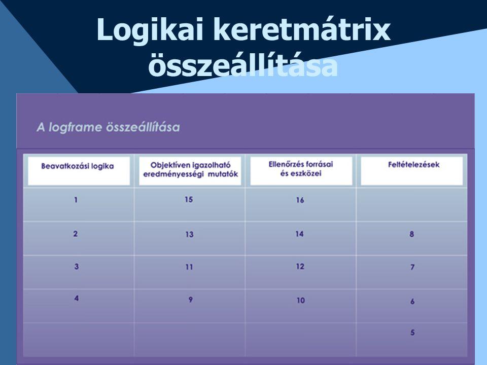 Logikai keretmátrix összeállítása