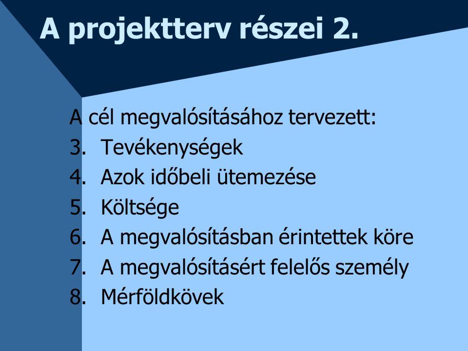A projektterv részei 2. A cél megvalósításához tervezett: 3.Tevékenységek 4.Azok időbeli ütemezése 5.Költsége 6.A megvalósításban érintettek köre 7.A