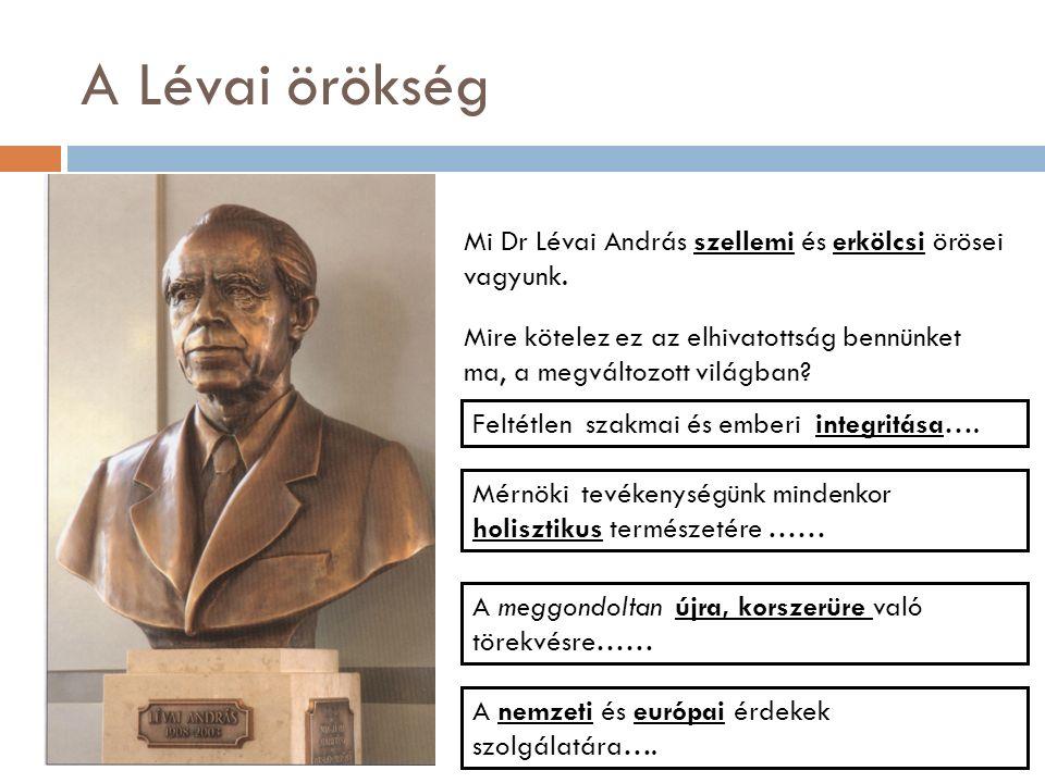 A Lévai örökség Mi Dr Lévai András szellemi és erkölcsi örösei vagyunk.