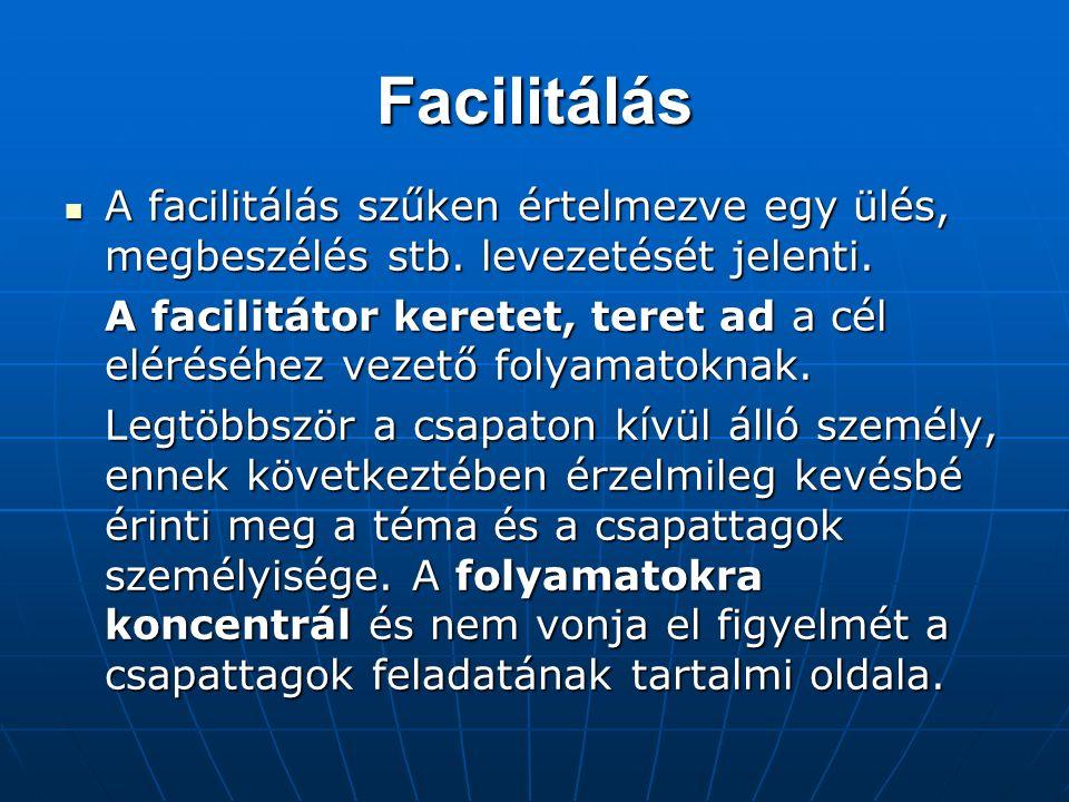 Facilitálás A facilitálás szűken értelmezve egy ülés, megbeszélés stb.