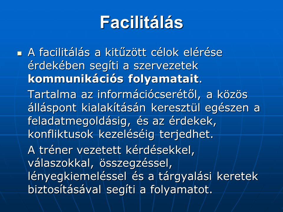 A facilitálás a kitűzött célok elérése érdekében segíti a szervezetek kommunikációs folyamatait.
