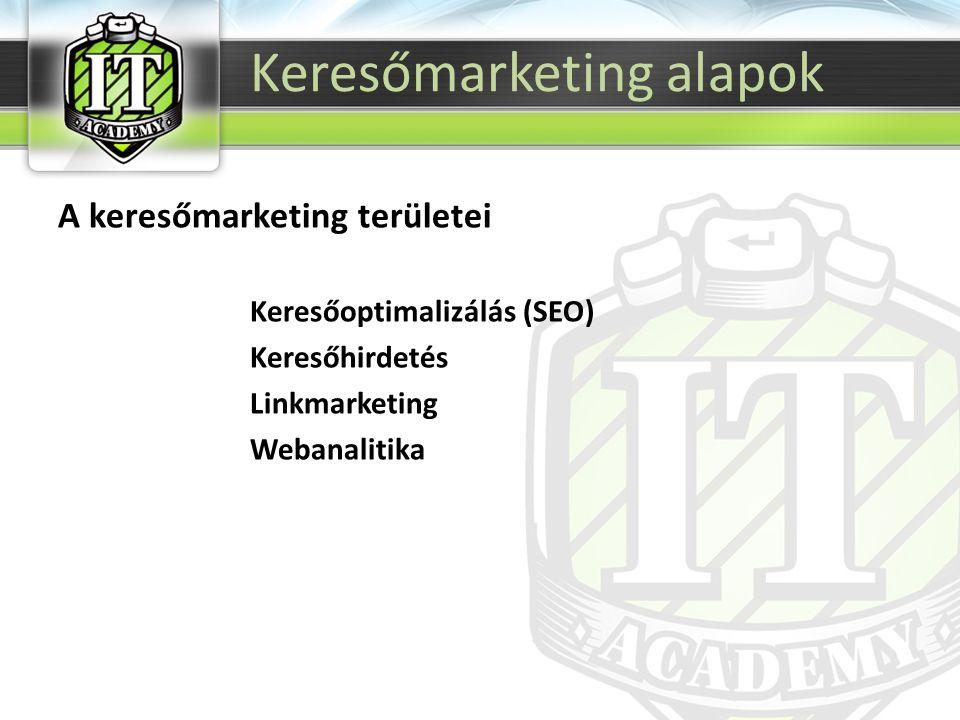 A keresőmarketing területei Keresőoptimalizálás (SEO) Keresőhirdetés Linkmarketing Webanalitika Keresőmarketing alapok