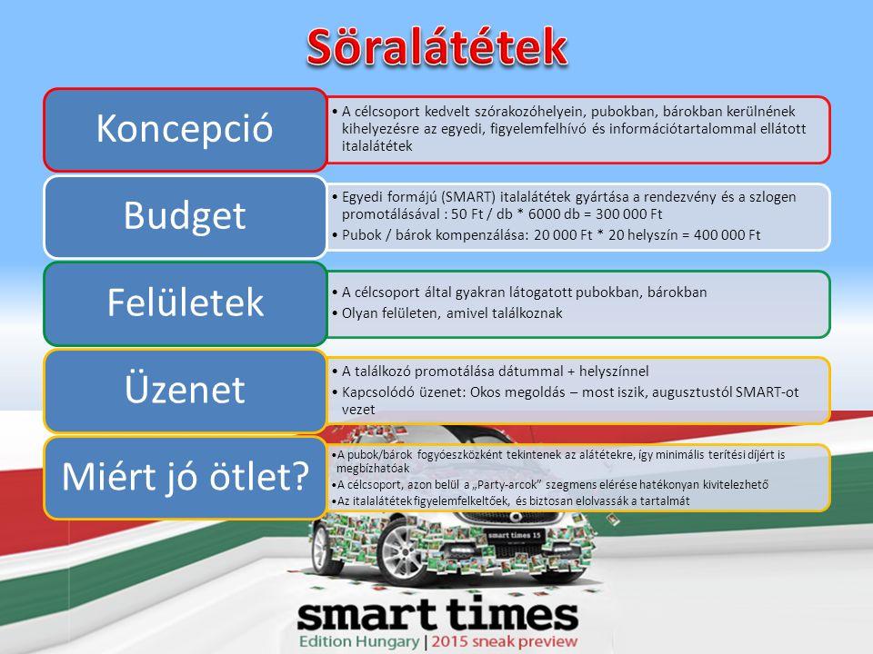 """A jelenleg is autóval rendelkező, AB státuszú célcsoportra lőne az ATL kampány Koncepció 500 000 Ft Budget Citylight-ok, plakátok – esemény előtt 2 hétig A célcsoportot jellemző, Budapest belvárosában található parkolóhelyeken, a parkolóhelyek felé eső felületeken Felületek Smarttal parkolni okosabb megoldás Smart találkozó + FB esemény reklámozása Üzenet A célcsoport """"eltalálása kisebb szórással megoldható, Olyan szituációban, amikor valószínűbben olvassák el az üzenetet és fogékonyabbak rá Miért jó ötlet?"""