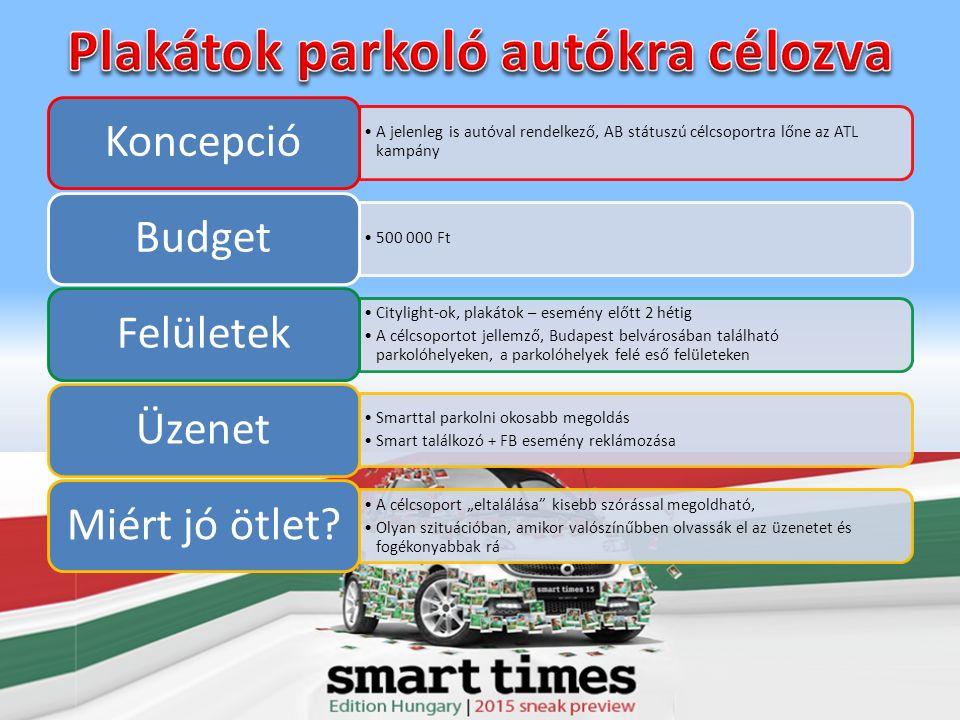 """A jelenleg is autóval rendelkező, AB státuszú célcsoportra lőne az ATL kampány Koncepció 500 000 Ft Budget Citylight-ok, plakátok – esemény előtt 2 hétig A célcsoportot jellemző, Budapest belvárosában található parkolóhelyeken, a parkolóhelyek felé eső felületeken Felületek Smarttal parkolni okosabb megoldás Smart találkozó + FB esemény reklámozása Üzenet A célcsoport """"eltalálása kisebb szórással megoldható, Olyan szituációban, amikor valószínűbben olvassák el az üzenetet és fogékonyabbak rá Miért jó ötlet"""