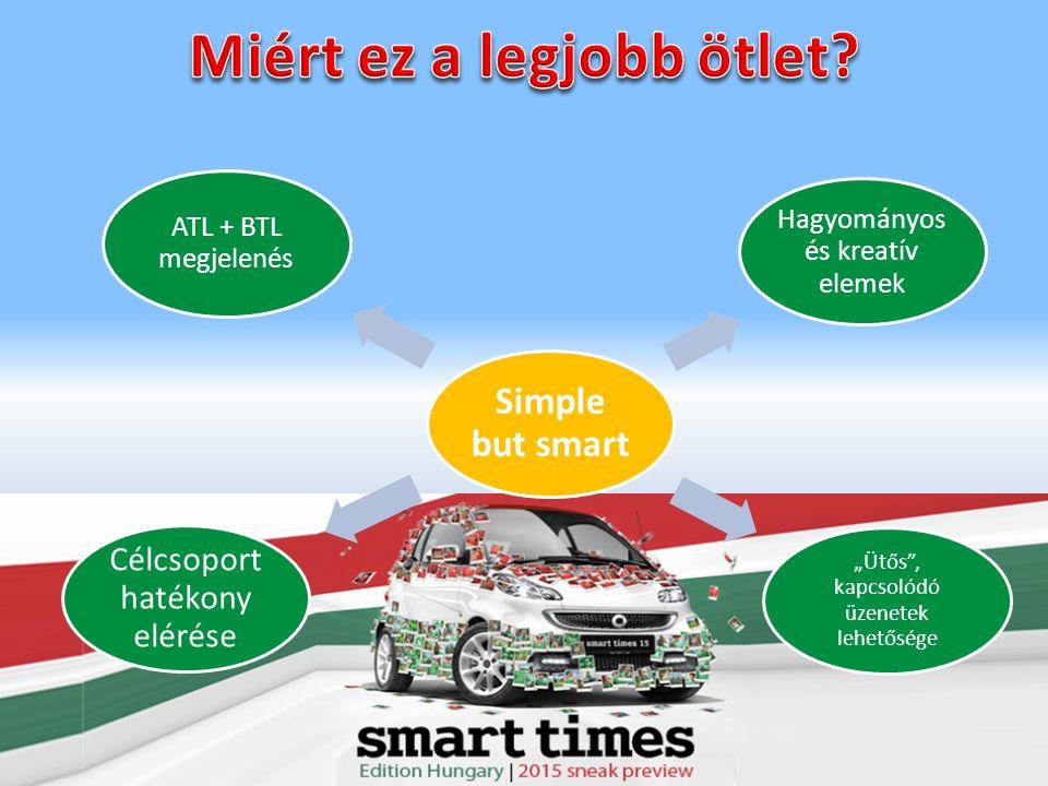 """Simple but smart ATL + BTL megjelenés Hagyományos és kreatív elemek """"Ütős , kapcsolódó üzenetek lehetősége Célcsoport hatékony elérése"""