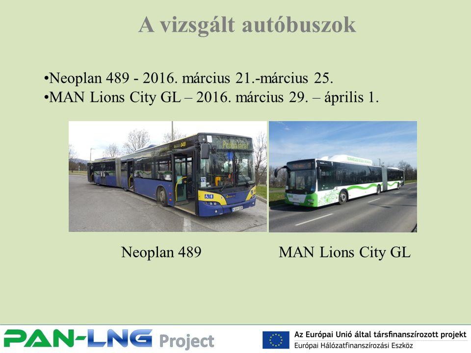 A vizsgált autóbuszok Neoplan 489 - 2016. március 21.-március 25.