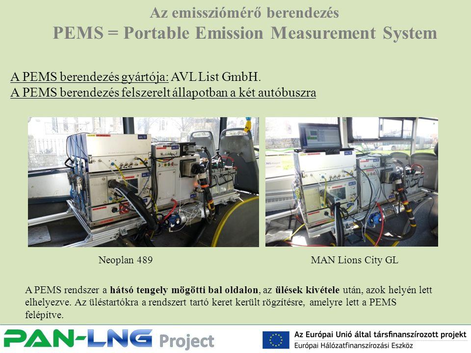 Az emissziómérő berendezés PEMS = Portable Emission Measurement System A PEMS berendezés gyártója: AVL List GmbH.