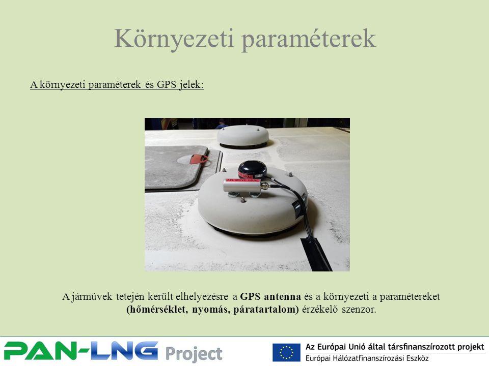 Környezeti paraméterek A környezeti paraméterek és GPS jelek: A járművek tetején került elhelyezésre a GPS antenna és a környezeti a paramétereket (hőmérséklet, nyomás, páratartalom) érzékelő szenzor.