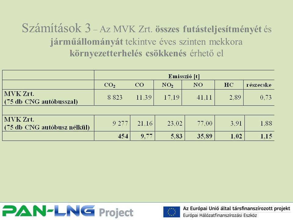Számítások 3 – Az MVK Zrt.