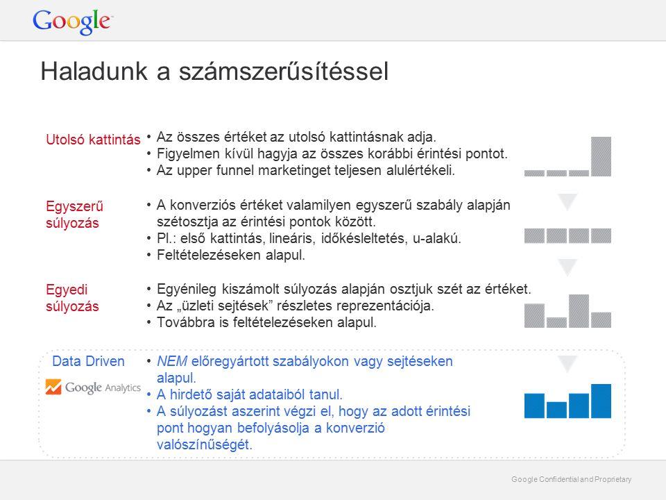 Google Confidential and Proprietary Az összes értéket az utolsó kattintásnak adja.