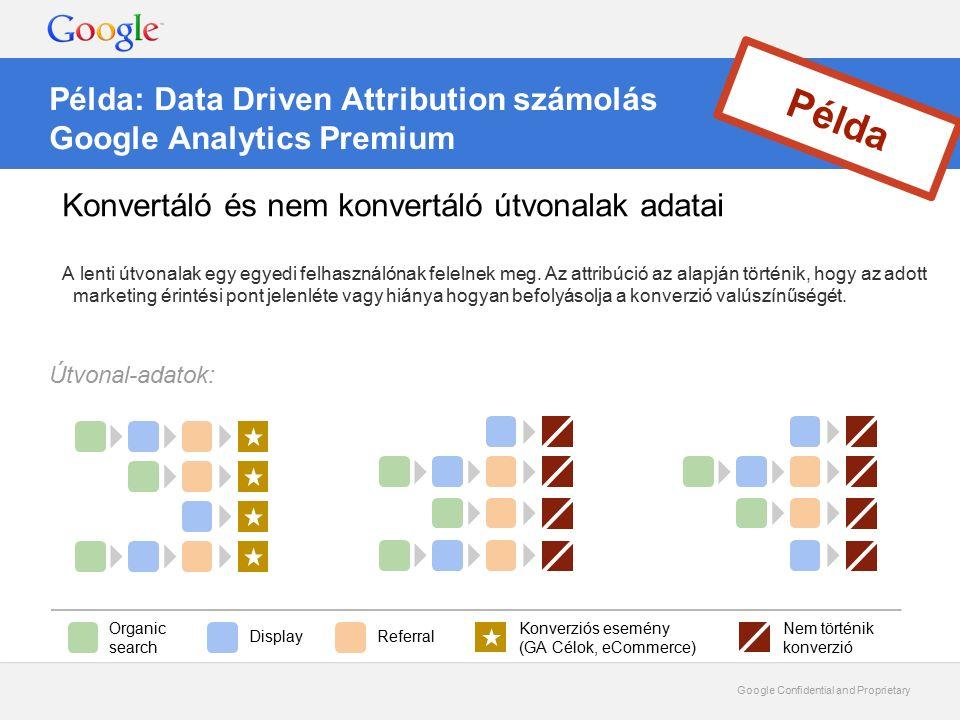 Google Confidential and Proprietary Példa: Data Driven Attribution számolás Google Analytics Premium Példa Konvertáló és nem konvertáló útvonalak adatai A lenti útvonalak egy egyedi felhasználónak felelnek meg.