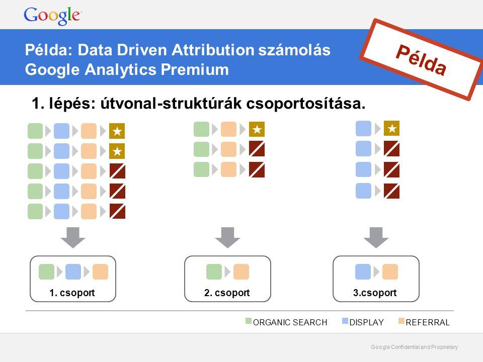 Google Confidential and Proprietary Példa 1. lépés: útvonal-struktúrák csoportosítása.