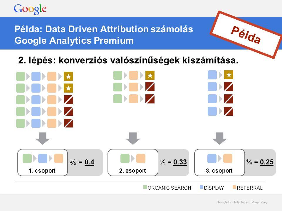 Google Confidential and Proprietary ¼ = 0.25⅓ = 0.33 Példa: Data Driven Attribution számolás Google Analytics Premium Példa 2.