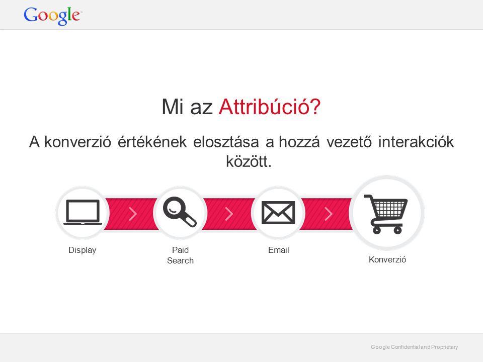 Google Confidential and Proprietary Mi az Attribúció? A konverzió értékének elosztása a hozzá vezető interakciók között. DisplayPaid Search Email Konv