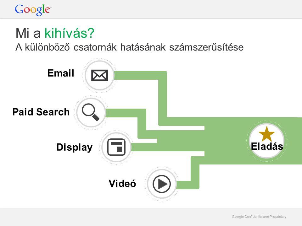 Google Confidential and Proprietary Mi a kihívás.