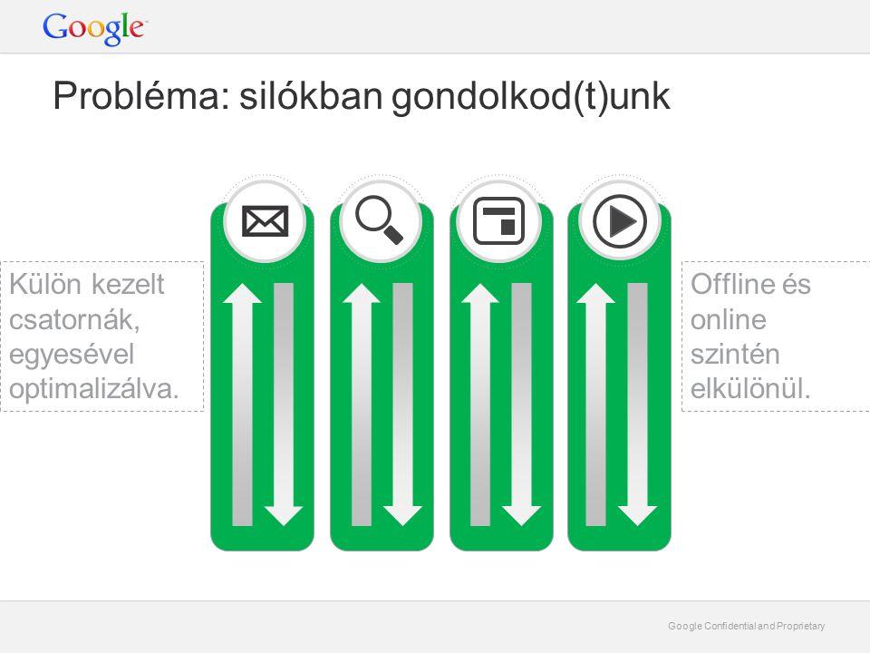 Google Confidential and Proprietary Probléma: silókban gondolkod(t)unk Külön kezelt csatornák, egyesével optimalizálva.