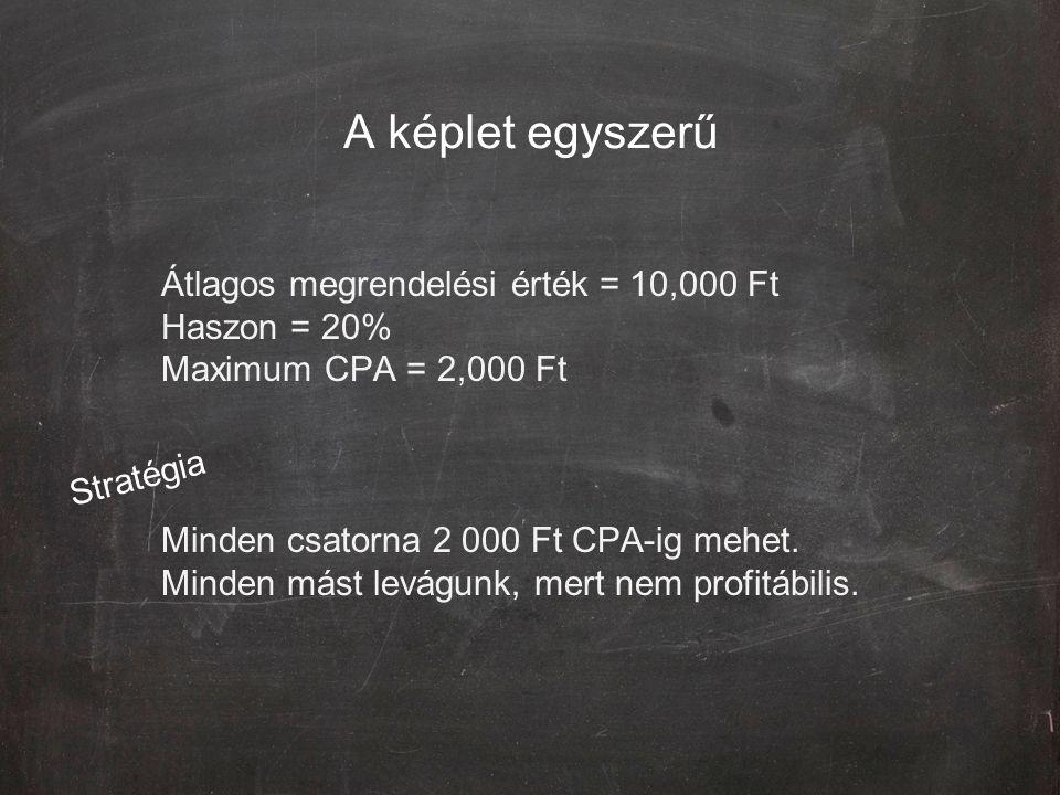 Google Confidential and Proprietary Átlagos megrendelési érték = 10,000 Ft Haszon = 20% Maximum CPA = 2,000 Ft Minden csatorna 2 000 Ft CPA-ig mehet.