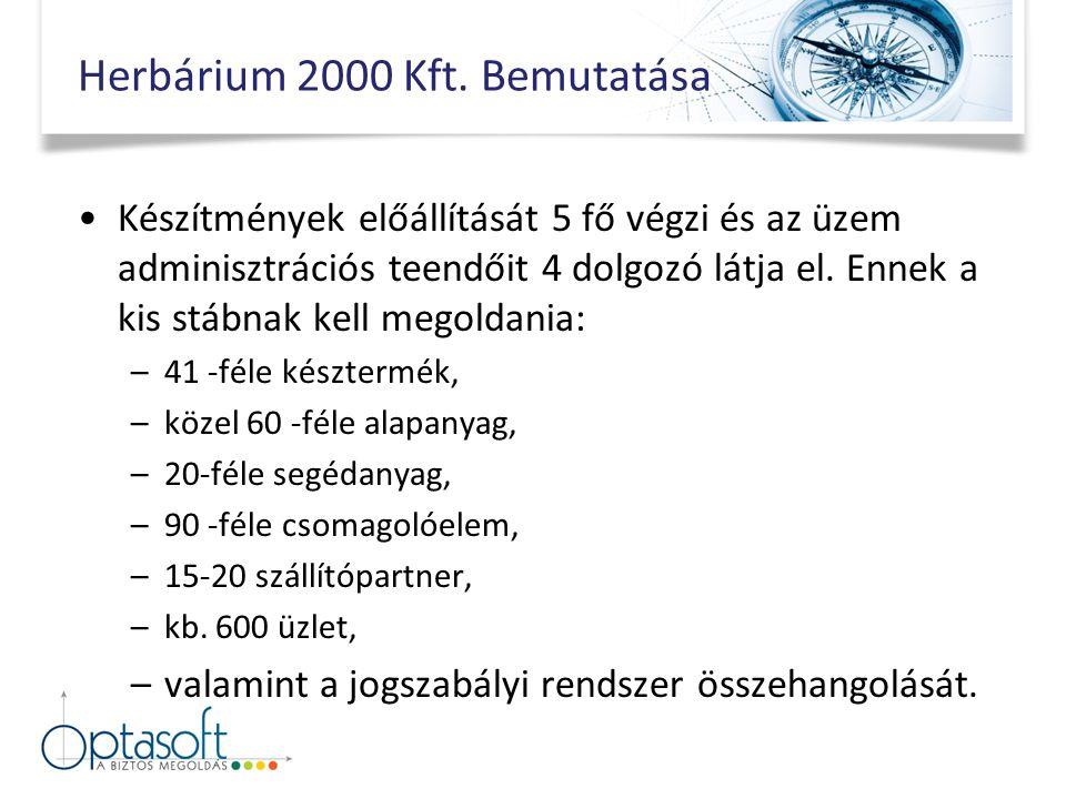 Herbárium 2000 Kft.