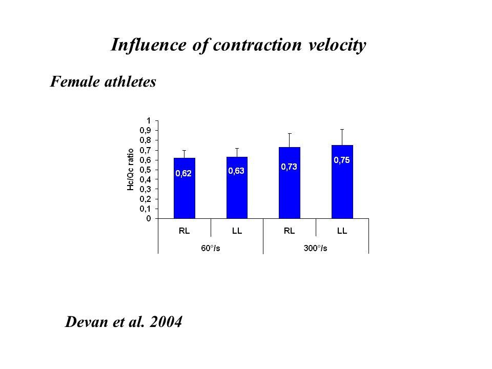 A térdfeszítők és hajlítók erőkifejtésének aránya (izometrikus kontrakció) Forgatónyomaték Erő