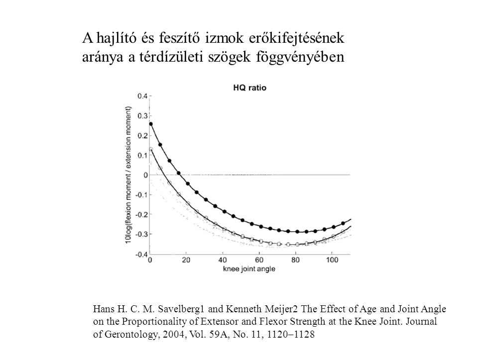 Ankle Ec/Icc ratio Chronic ankle instability (CAI) and healthy subjects Yildiz et al. 2003