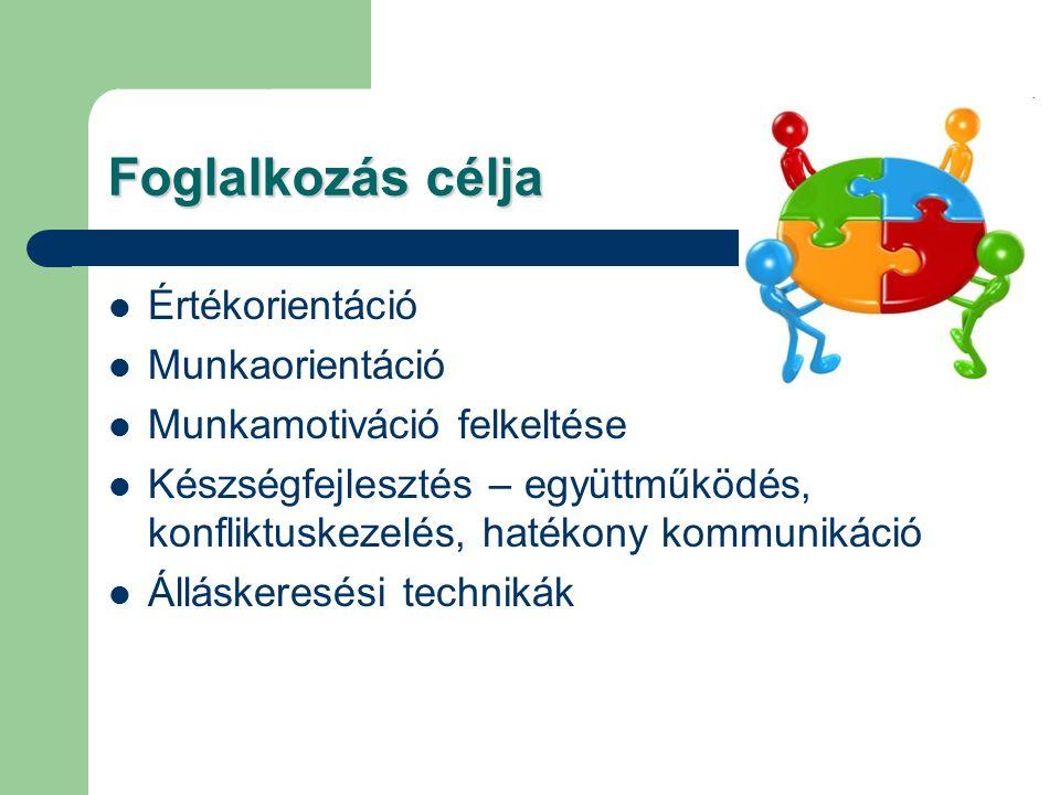 Foglalkozás célja Értékorientáció Munkaorientáció Munkamotiváció felkeltése Készségfejlesztés – együttműködés, konfliktuskezelés, hatékony kommunikáció Álláskeresési technikák