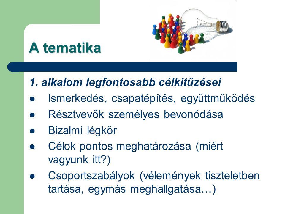A tematika 1. alkalom legfontosabb célkitűzései Ismerkedés, csapatépítés, együttműködés Résztvevők személyes bevonódása Bizalmi légkör Célok pontos me