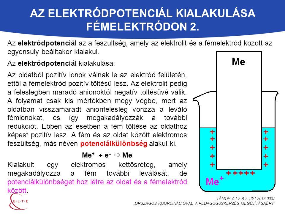 AZ ELEKTRÓDPOTENCIÁL KIALAKULÁSA FÉMELEKTRÓDON 2.
