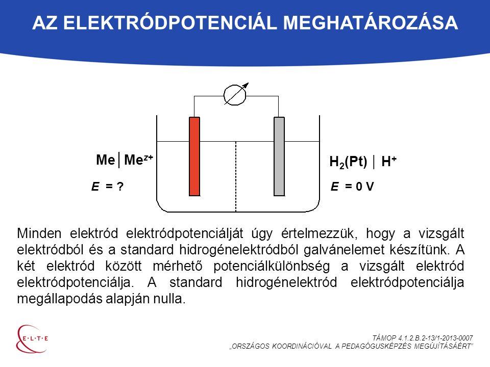 """AZ ELEKTRÓDPOTENCIÁL MEGHATÁROZÁSA TÁMOP 4.1.2.B.2-13/1-2013-0007 """"ORSZÁGOS KOORDINÁCIÓVAL A PEDAGÓGUSKÉPZÉS MEGÚJÍTÁSÁÉRT H 2 (Pt) │ H + Me│Me z+ E = 0 V E = ."""