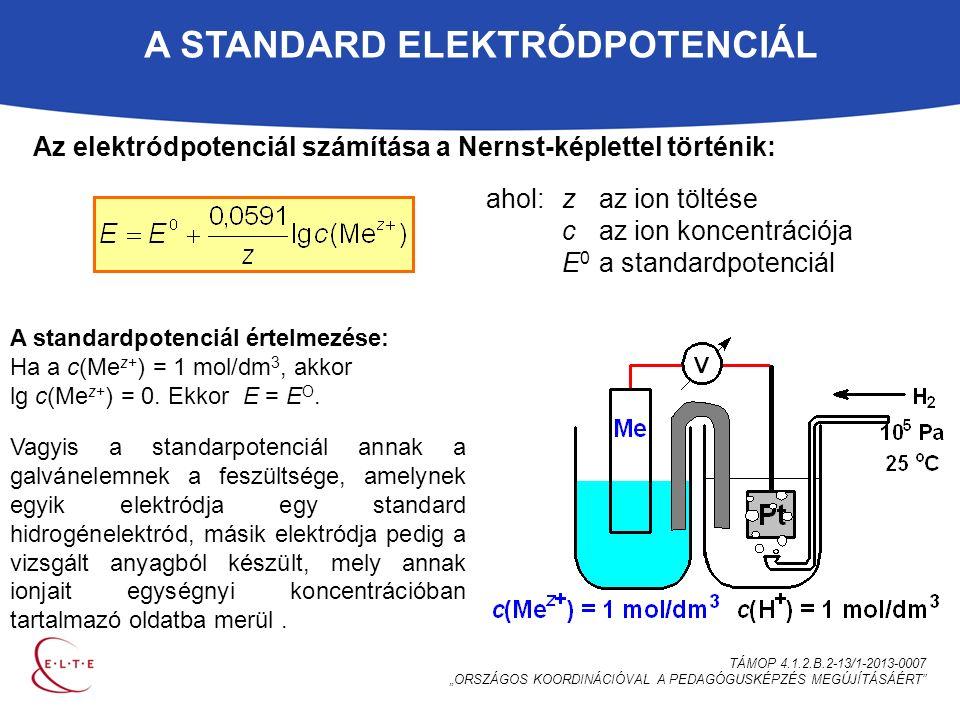 """A STANDARD ELEKTRÓDPOTENCIÁL TÁMOP 4.1.2.B.2-13/1-2013-0007 """"ORSZÁGOS KOORDINÁCIÓVAL A PEDAGÓGUSKÉPZÉS MEGÚJÍTÁSÁÉRT Az elektródpotenciál számítása a Nernst-képlettel történik: ahol:zaz ion töltése caz ion koncentrációja E 0 a standardpotenciál A standardpotenciál értelmezése: Ha a c(Me z+ ) = 1 mol/dm 3, akkor lg c(Me z+ ) = 0."""
