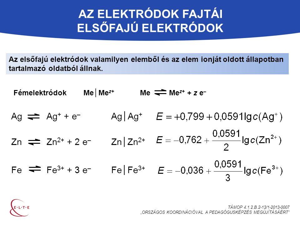 """AZ ELEKTRÓDOK FAJTÁI ELSŐFAJÚ ELEKTRÓDOK TÁMOP 4.1.2.B.2-13/1-2013-0007 """"ORSZÁGOS KOORDINÁCIÓVAL A PEDAGÓGUSKÉPZÉS MEGÚJÍTÁSÁÉRT Az elsőfajú elektródok valamilyen elemből és az elem ionját oldott állapotban tartalmazó oldatból állnak."""