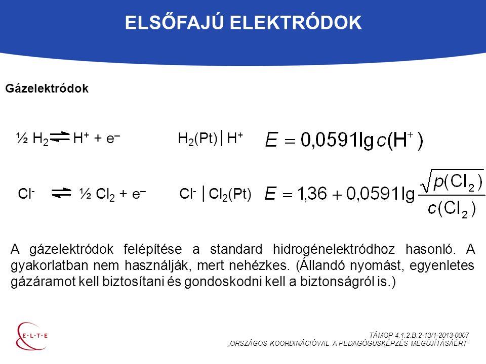 """ELSŐFAJÚ ELEKTRÓDOK TÁMOP 4.1.2.B.2-13/1-2013-0007 """"ORSZÁGOS KOORDINÁCIÓVAL A PEDAGÓGUSKÉPZÉS MEGÚJÍTÁSÁÉRT Gázelektródok A gázelektródok felépítése a standard hidrogénelektródhoz hasonló."""