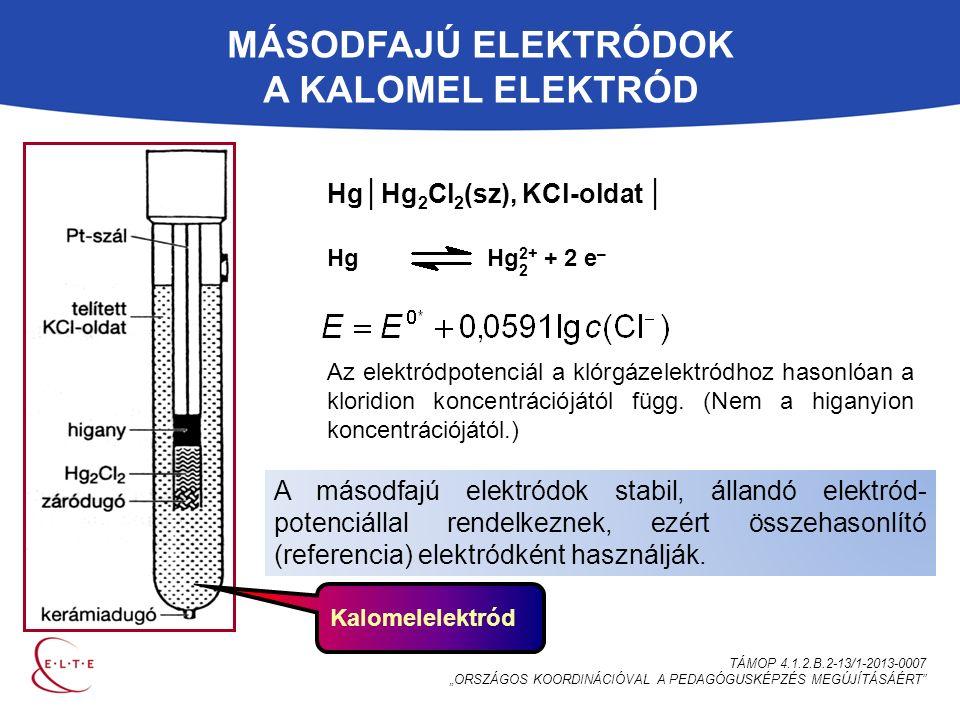 """MÁSODFAJÚ ELEKTRÓDOK A KALOMEL ELEKTRÓD TÁMOP 4.1.2.B.2-13/1-2013-0007 """"ORSZÁGOS KOORDINÁCIÓVAL A PEDAGÓGUSKÉPZÉS MEGÚJÍTÁSÁÉRT A másodfajú elektródok stabil, állandó elektród- potenciállal rendelkeznek, ezért összehasonlító (referencia) elektródként használják."""