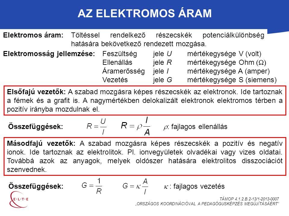 """AZ ELEKTROMOS ÁRAM TÁMOP 4.1.2.B.2-13/1-2013-0007 """"ORSZÁGOS KOORDINÁCIÓVAL A PEDAGÓGUSKÉPZÉS MEGÚJÍTÁSÁÉRT Elektromos áram:Töltéssel rendelkező részecskék potenciálkülönbség hatására bekövetkező rendezett mozgása."""
