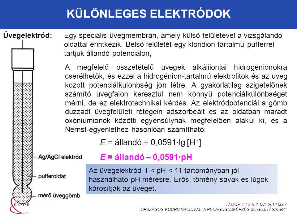 """KÜLÖNLEGES ELEKTRÓDOK TÁMOP 4.1.2.B.2-13/1-2013-0007 """"ORSZÁGOS KOORDINÁCIÓVAL A PEDAGÓGUSKÉPZÉS MEGÚJÍTÁSÁÉRT Üvegelektród:Egy speciális üvegmembrán, amely külső felületével a vizsgálandó oldattal érintkezik."""