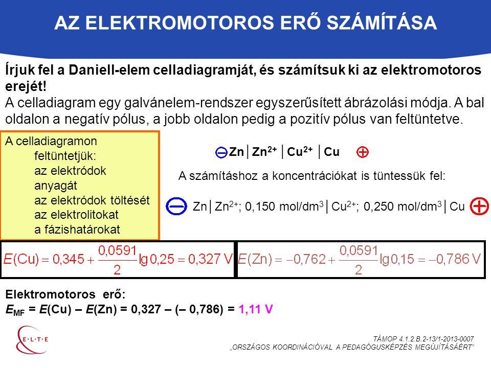 """AZ ELEKTROMOTOROS ERŐ SZÁMÍTÁSA TÁMOP 4.1.2.B.2-13/1-2013-0007 """"ORSZÁGOS KOORDINÁCIÓVAL A PEDAGÓGUSKÉPZÉS MEGÚJÍTÁSÁÉRT Írjuk fel a Daniell-elem celladiagramját, és számítsuk ki az elektromotoros erejét."""
