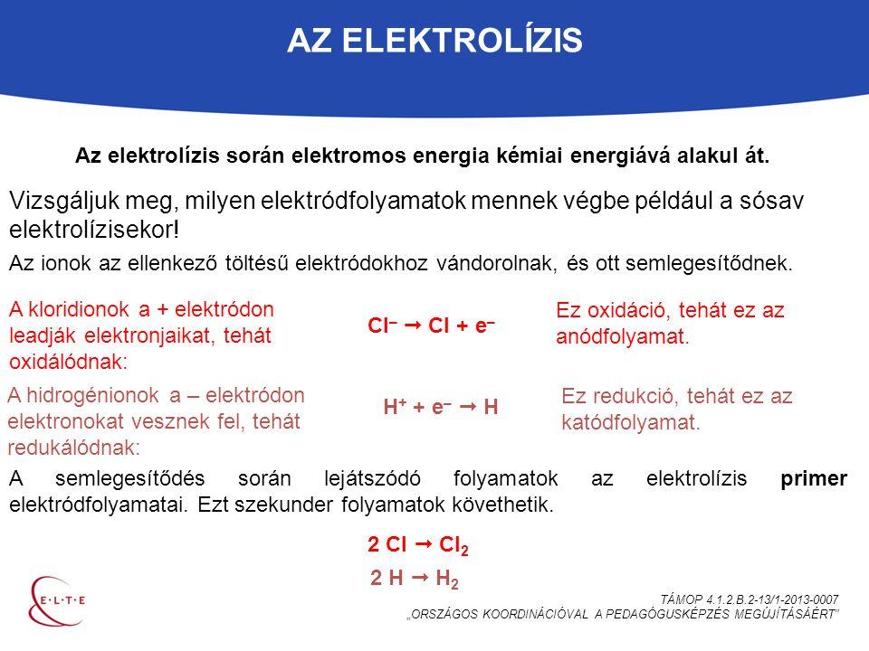 """AZ ELEKTROLÍZIS TÁMOP 4.1.2.B.2-13/1-2013-0007 """"ORSZÁGOS KOORDINÁCIÓVAL A PEDAGÓGUSKÉPZÉS MEGÚJÍTÁSÁÉRT Az elektrolízis során elektromos energia kémiai energiává alakul át."""