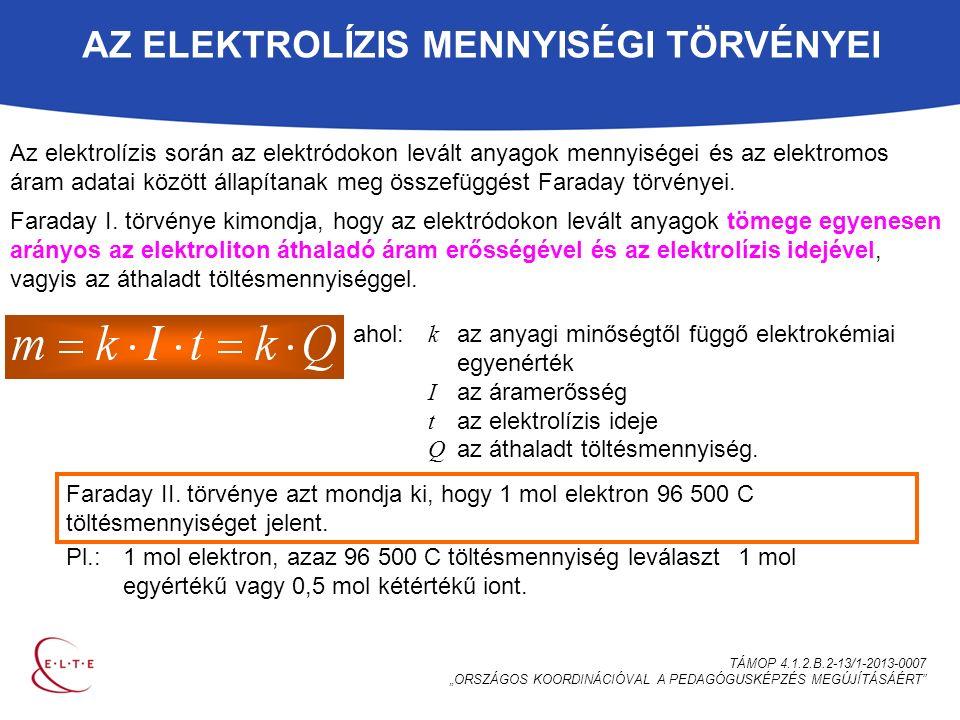 """AZ ELEKTROLÍZIS MENNYISÉGI TÖRVÉNYEI TÁMOP 4.1.2.B.2-13/1-2013-0007 """"ORSZÁGOS KOORDINÁCIÓVAL A PEDAGÓGUSKÉPZÉS MEGÚJÍTÁSÁÉRT Az elektrolízis során az elektródokon levált anyagok mennyiségei és az elektromos áram adatai között állapítanak meg összefüggést Faraday törvényei."""