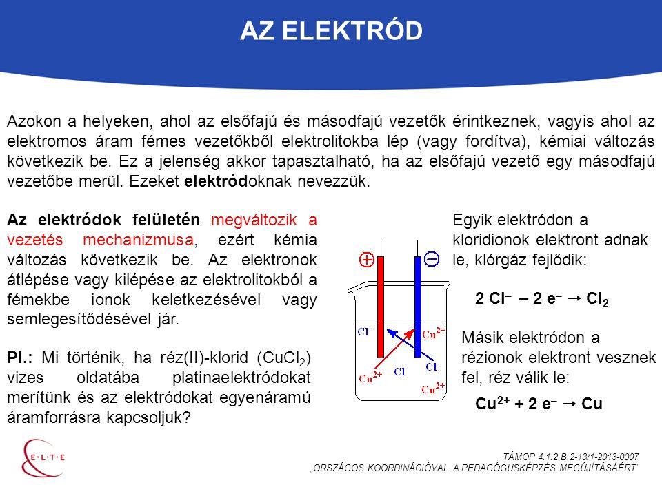 """AZ ELEKTRÓD TÁMOP 4.1.2.B.2-13/1-2013-0007 """"ORSZÁGOS KOORDINÁCIÓVAL A PEDAGÓGUSKÉPZÉS MEGÚJÍTÁSÁÉRT Az elektródok felületén megváltozik a vezetés mechanizmusa, ezért kémia változás következik be."""