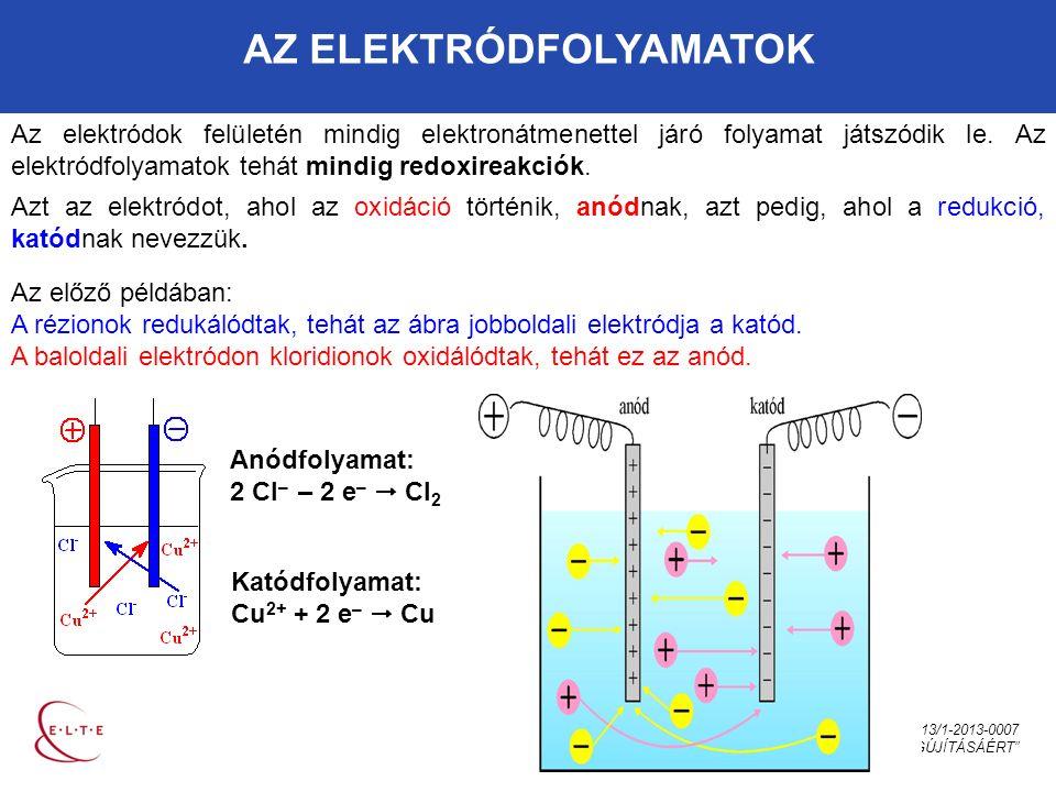 """AZ ELEKTRÓDFOLYAMATOK TÁMOP 4.1.2.B.2-13/1-2013-0007 """"ORSZÁGOS KOORDINÁCIÓVAL A PEDAGÓGUSKÉPZÉS MEGÚJÍTÁSÁÉRT Az előző példában: A rézionok redukálódtak, tehát az ábra jobboldali elektródja a katód."""