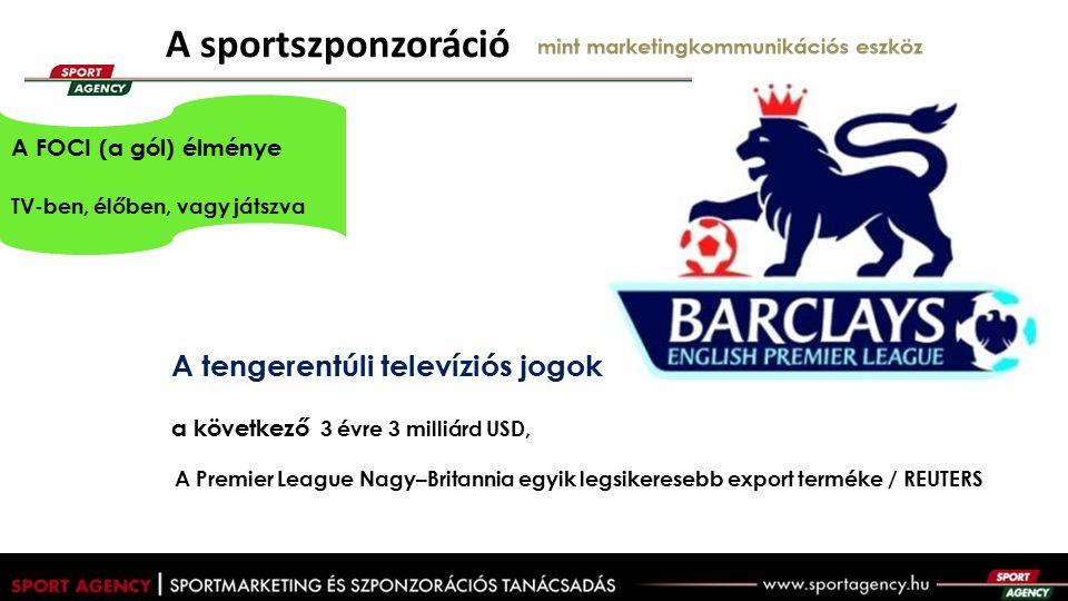 A sportszponzoráció mint marketingkommunikációs eszköz A tengerentúli televíziós jogok a következő 3 évre 3 milliárd USD, A Premier League Nagy–Britannia egyik legsikeresebb export terméke / REUTERS A FOCI (a gól) élménye TV-ben, élőben, vagy játszva